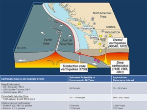 2012fall_quake_cascadia_map